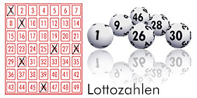 Lotto Zufallszahlen Generator Lottozahlen Selber Ziehen