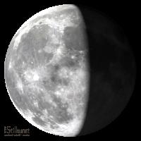 Mond am 20.11.2016 11:46 Uhr MEZ (CET) | 523
